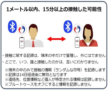COCOA(接触確認アプリ)で通知を受けた場合のPCR検査について